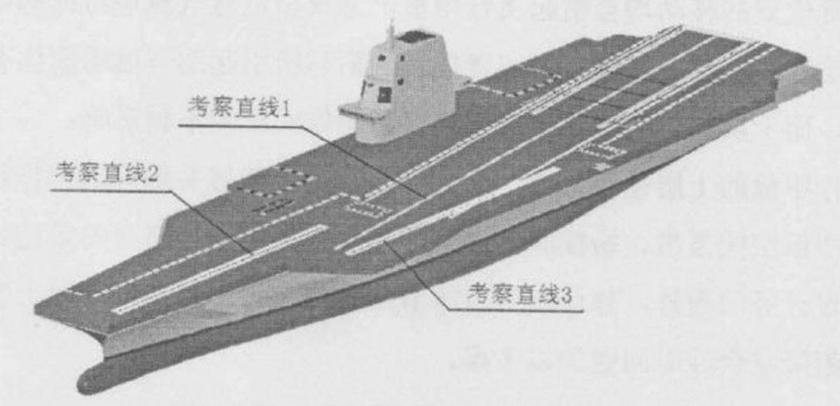 Le 3 porte avions chinois en pr paration east pendulum - Nouveau porte avion francais ...