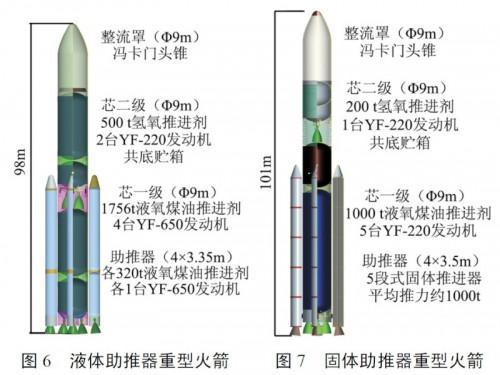 2016 08 03 - Aérospatial chinois Un été charnière - 10