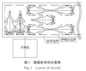 Extrait d'une étude de conception de hangar (Harbin Engineering University)