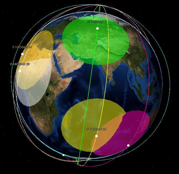 Orbites de la constellation JB-6