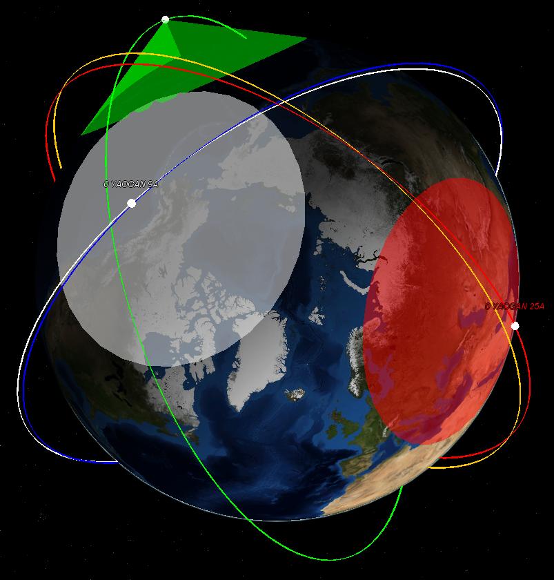 Les 3 plans orbitaux de JB-8