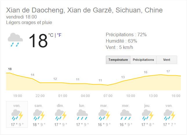 La météo à Daocheng (weather.com)