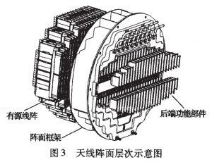 Radar à antenne AESA de J-11D, extrait d'un document de CETC datant de 2012