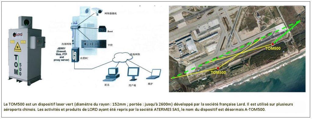 L'utilisation en Chine du dispositif d'effarouchement par laser TOM500 (A-TOM500) fera l'objet d'un article séparé.