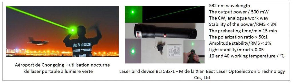 laser portable nti-oiseaux
