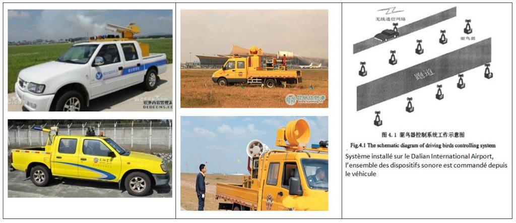 Quelques véhicules et systèmes civils de litte anti-aviaire