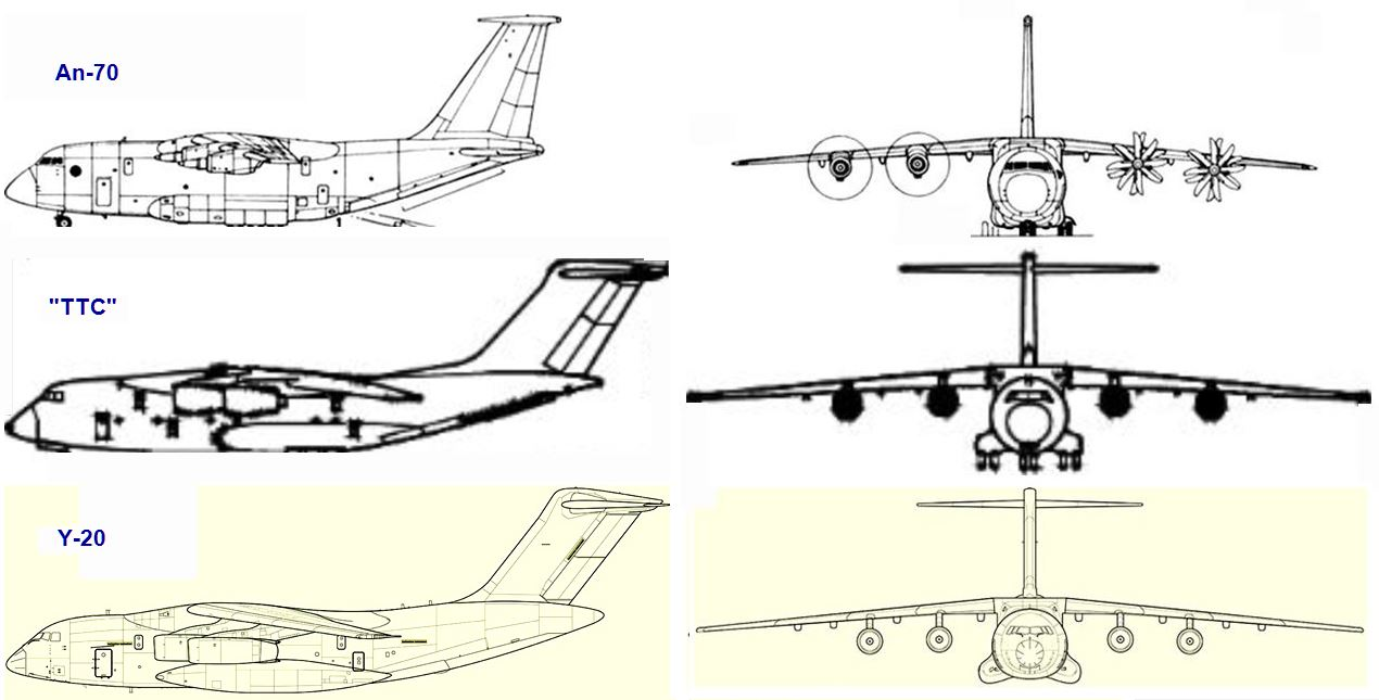 la coopération sino-ukrainienne en matière d'avion de transport lourd