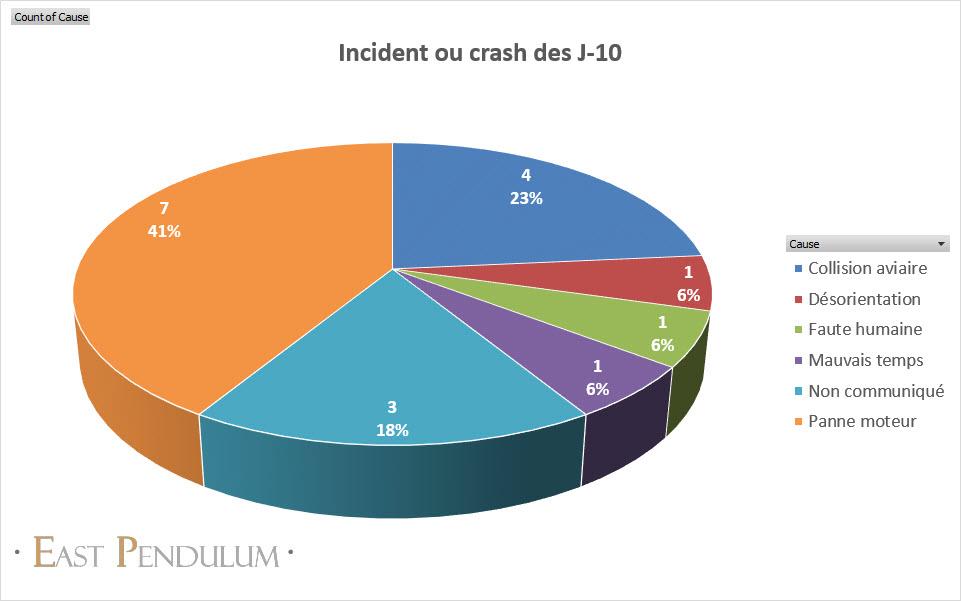 2016-10-01-crash-dun-j-10a-de-larmee-de-lair-chinoise-a-tianjin-05