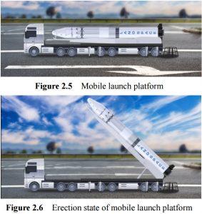 """Lancement de LS-1 s'effectue de manière """"mobile"""""""