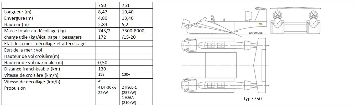 Les WIG du MARIC : Type 750 et 751 Swan