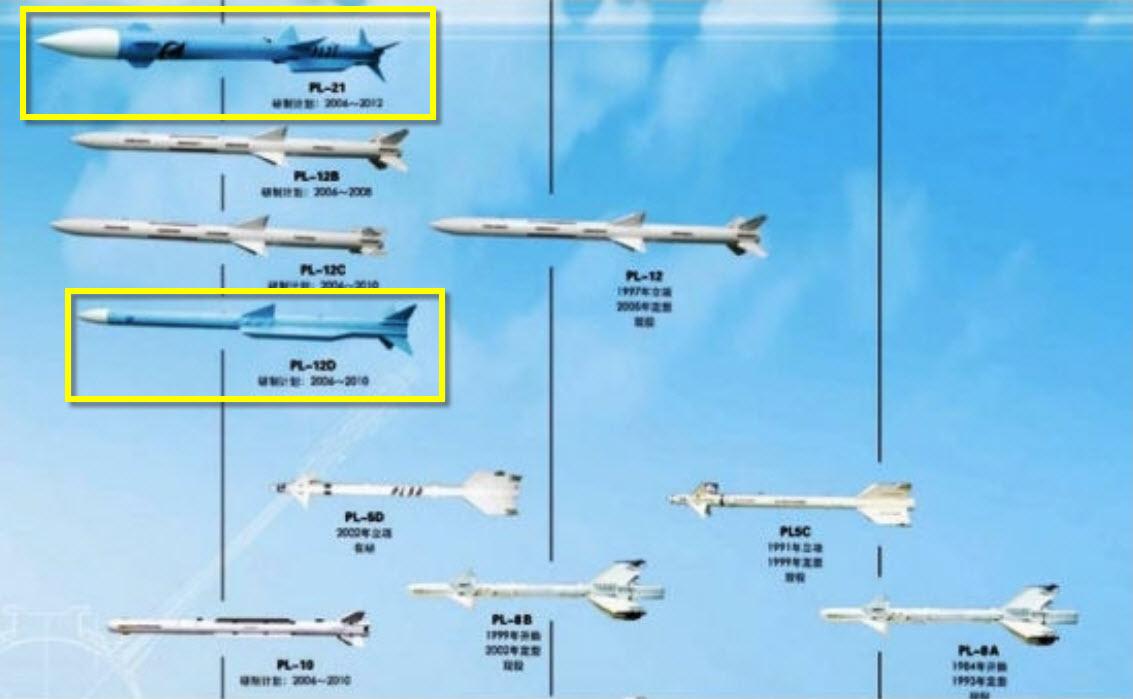 La gamme de missiles Air-Air chinois prévue à la fin des années 90' (Source : AVIC)