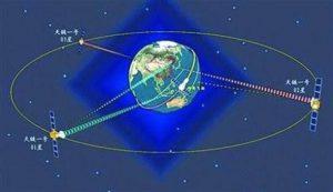 2016-11-23-la-chine-lance-son-4eme-satellite-relais-tianlian-1-04-04